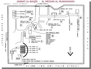 Janat al Baqi in Medina Map